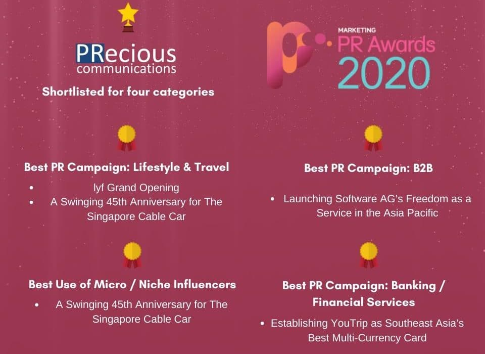 PRecious is shortlisted for four categories at the PR Awards 2020 by MARKETING magazine. They include Lifestyle & Travel, B2B, Banking & Financial Services and Best Use of Micro / Niche Influencers.